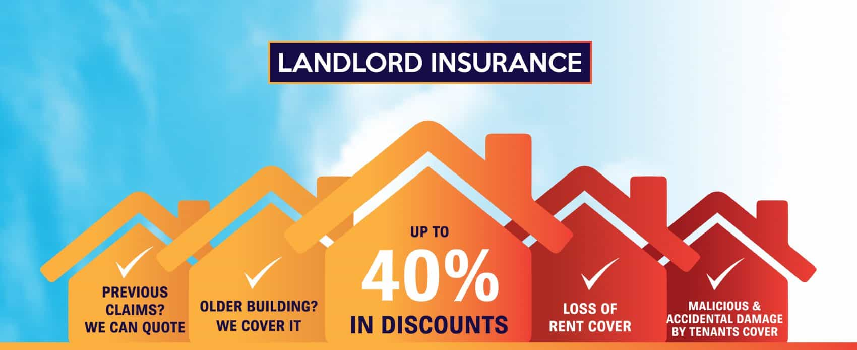 Landlord Insurance - Save up to 40% but keep 100% cover